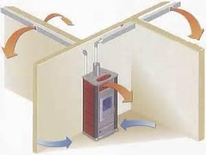 Canalizzazione stufa pellet condizionatore manuale istruzioni - Migliori stufe a pellet forum ...